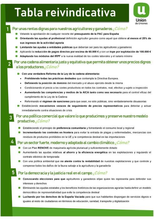 reivindicacions-manifestacio-unio-madrid